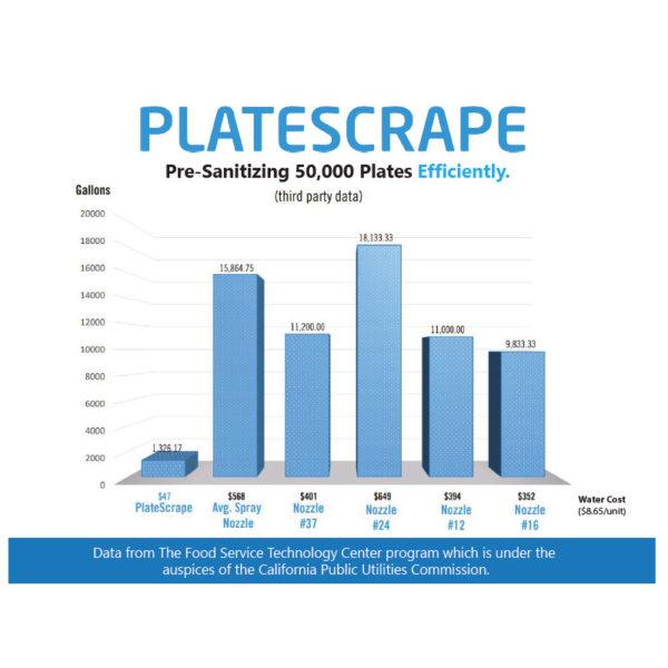 PlateScrape6